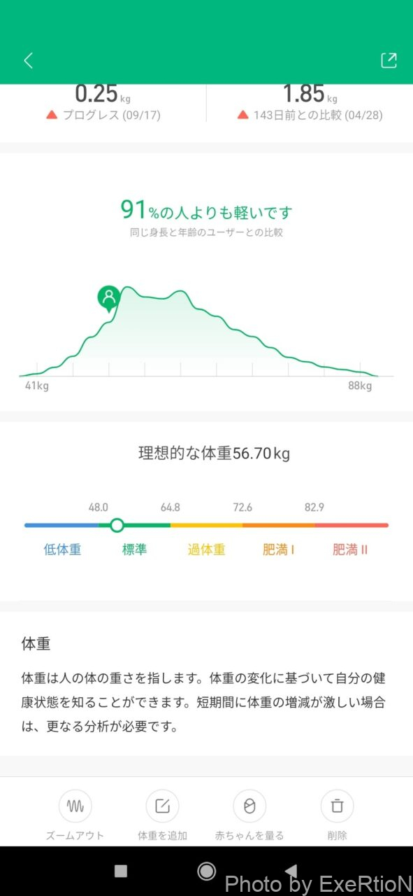 Xiaomi Mi Body Composition Scale 2